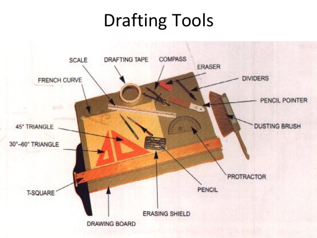 A Basic Set Of Drafting Tools